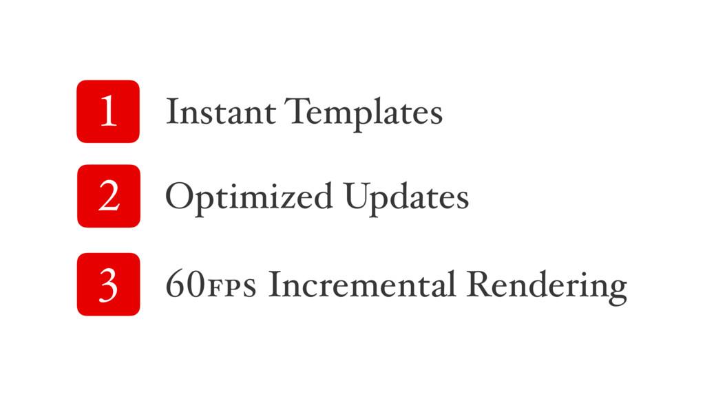 1 3 2 Instant Templates 60fps Incremental Rende...