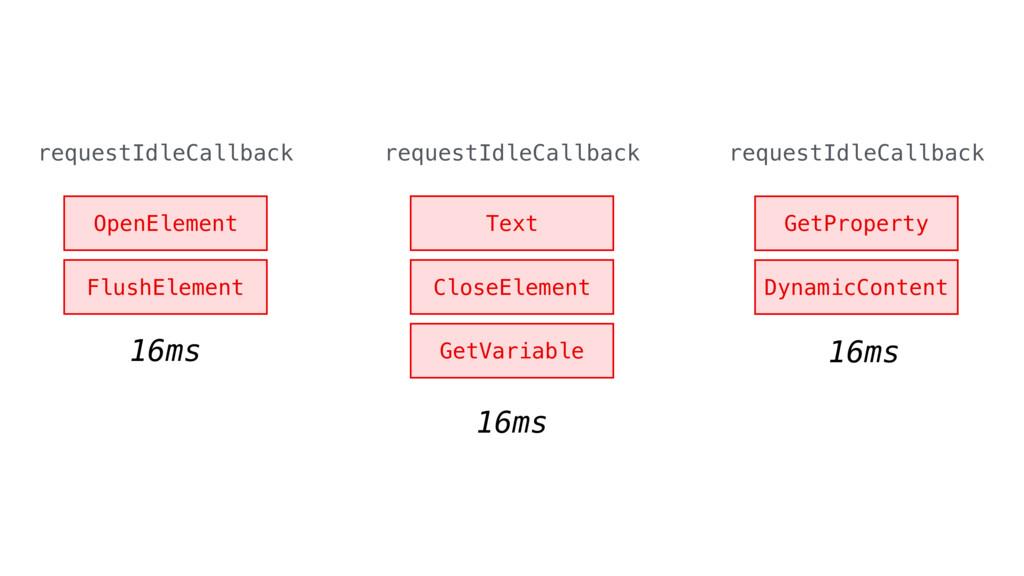 OpenElement FlushElement requestIdleCallback 16...
