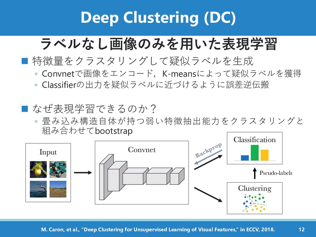 Deep Clustering (DC) ラベルなし画像のみを用いた表現学習 ◼ 特徴量をクラ...