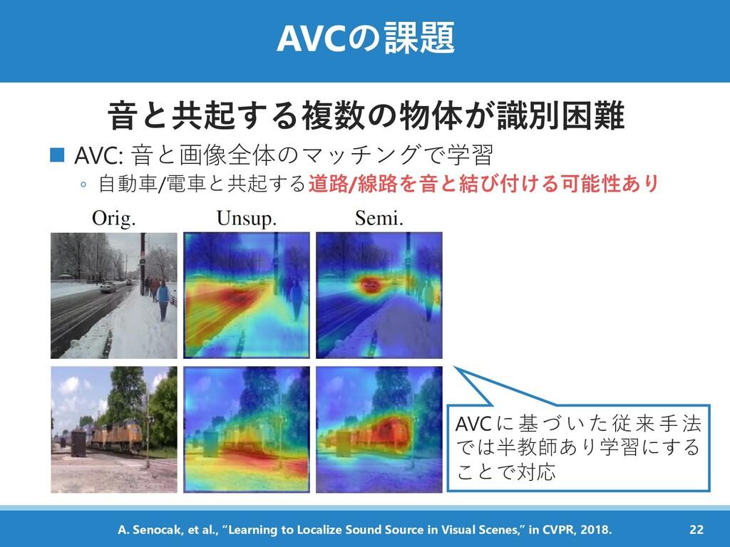 AVCの課題 音と共起する複数の物体が識別困難 ◼ AVC: 音と画像全体のマッチングで学習 ...
