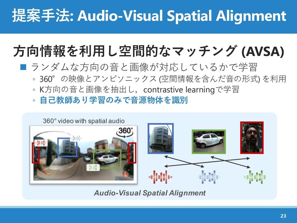 提案手法: Audio-Visual Spatial Alignment 方向情報を利用し空間...