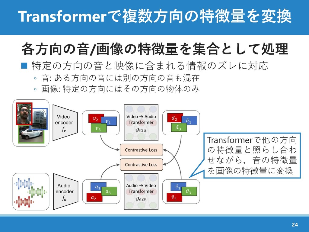 Transformerで複数方向の特徴量を変換 各方向の音/画像の特徴量を集合として処理 ◼ ...