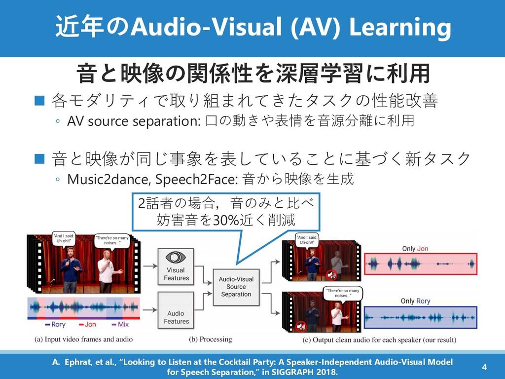 近年のAudio-Visual (AV) Learning 音と映像の関係性を深層学習に利用 ...