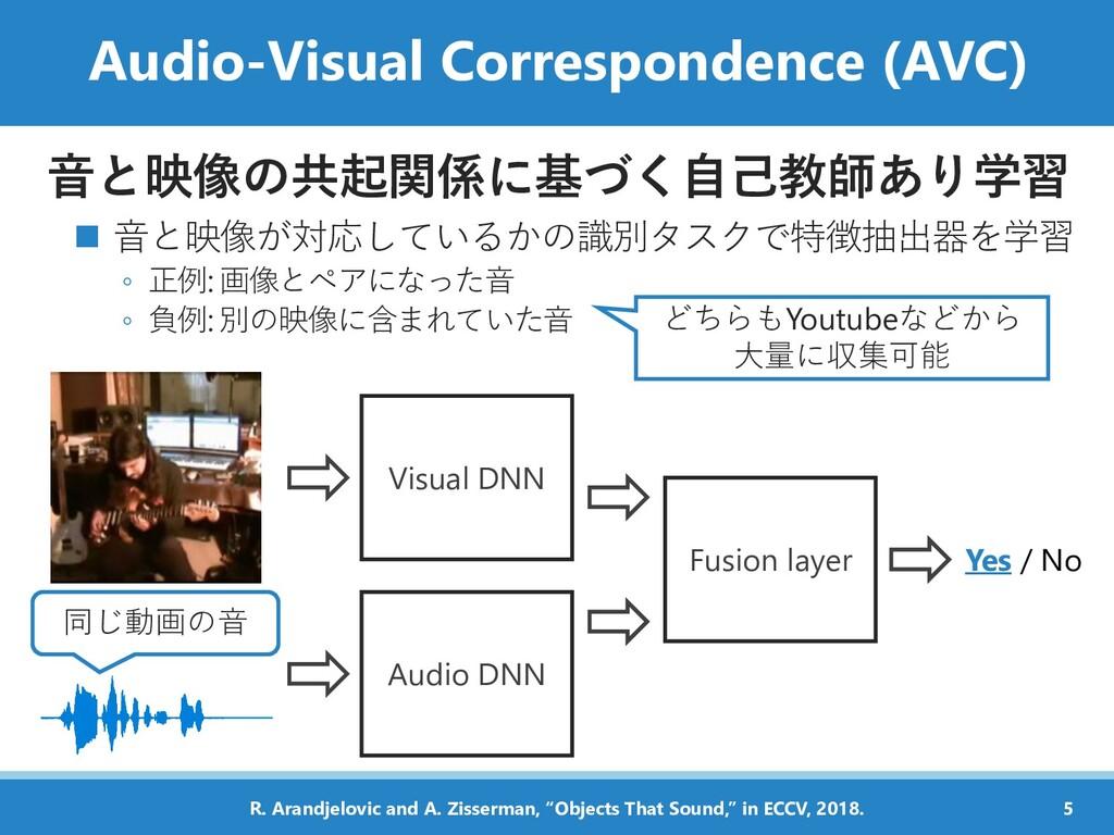 Audio-Visual Correspondence (AVC) 音と映像の共起関係に基づく...