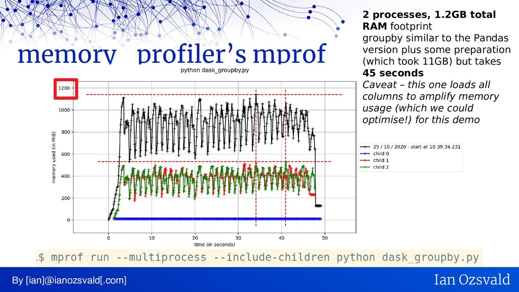 memory_profiler's mprof By [ian]@ianozsvald[.co...