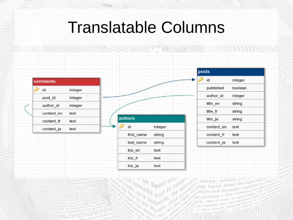 Translatable Columns