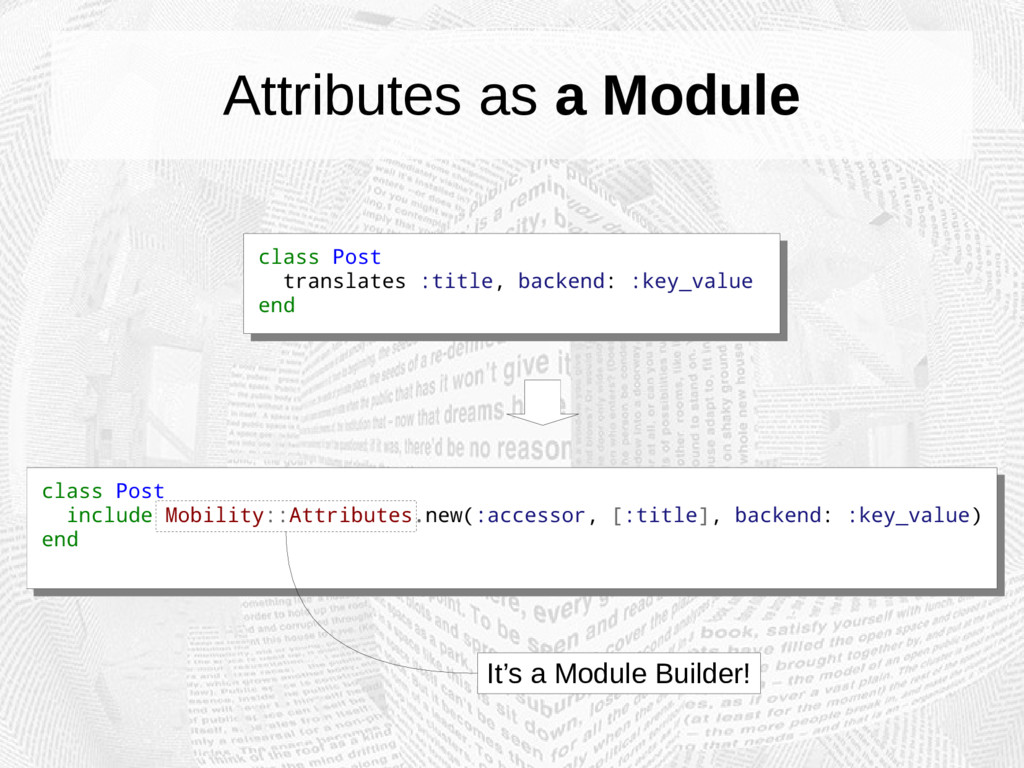 Attributes as a Module class Post translates :t...