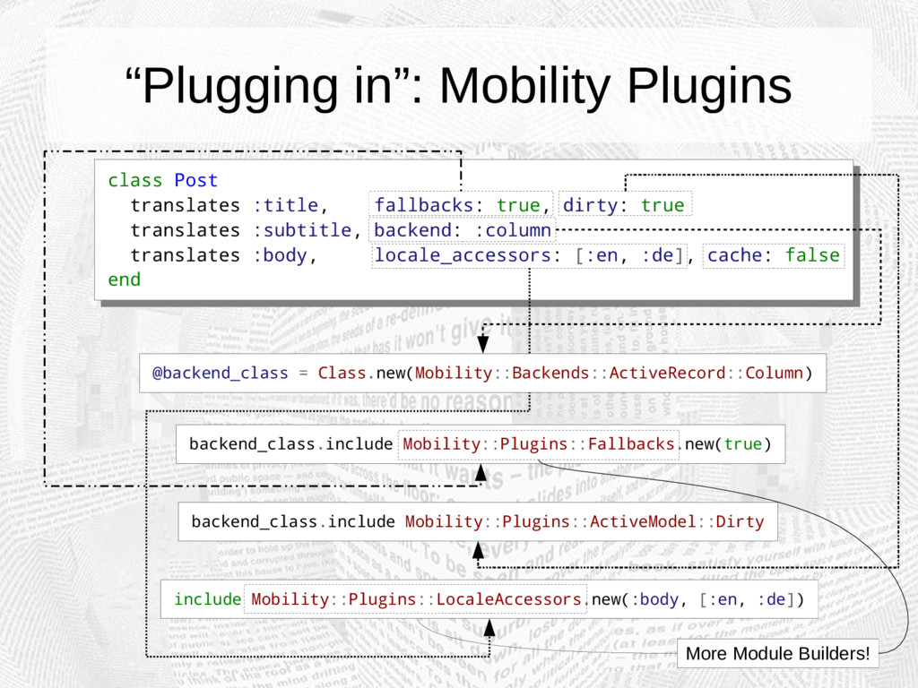 """Plugging in"": Mobility Plugins class Post tran..."