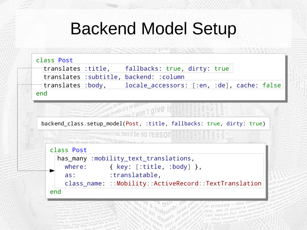 Backend Model Setup class Post translates :titl...