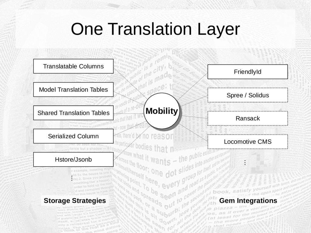 One Translation Layer Translatable Columns Mode...