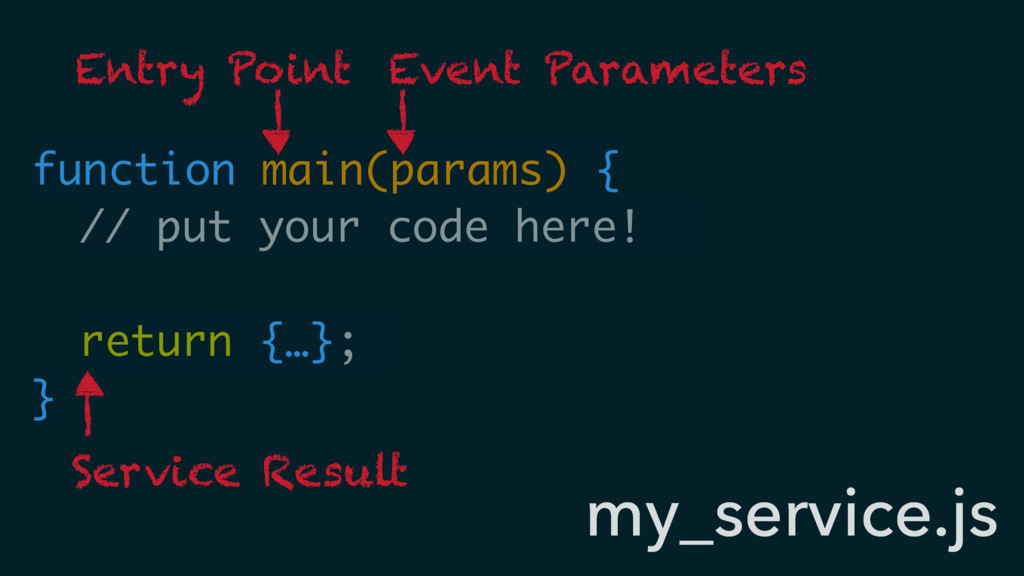 function main(params) { // put your code here! ...