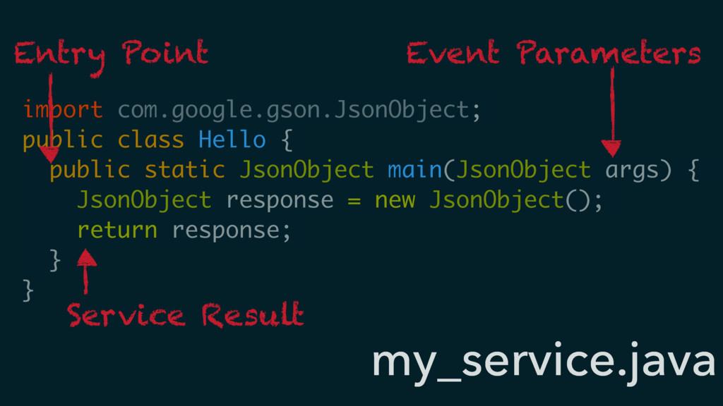 import com.google.gson.JsonObject; public class...