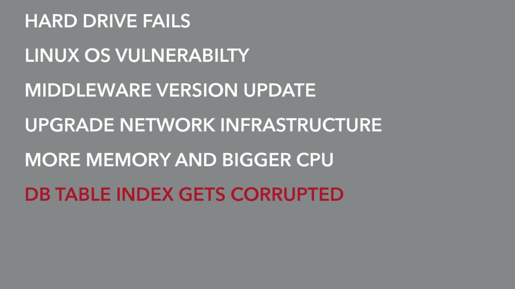 HARD DRIVE FAILS LINUX OS VULNERABILTY MIDDLEWA...