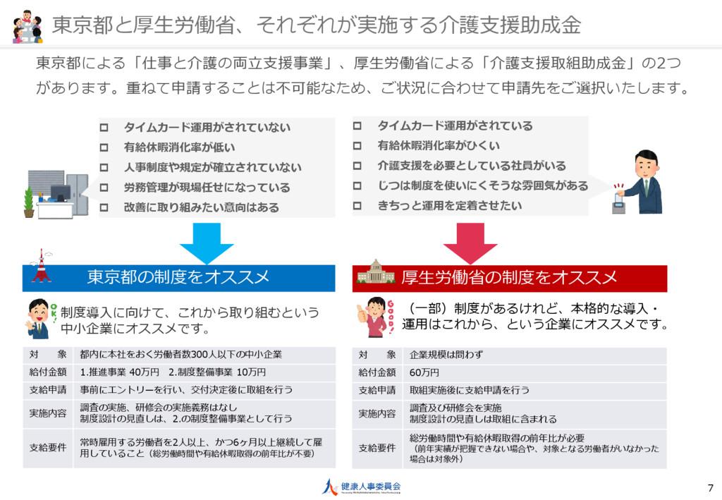 7 東京都による「仕事と介護の両立支援事業」、厚生労働省による「介護支援取組助成金」の2つ が...