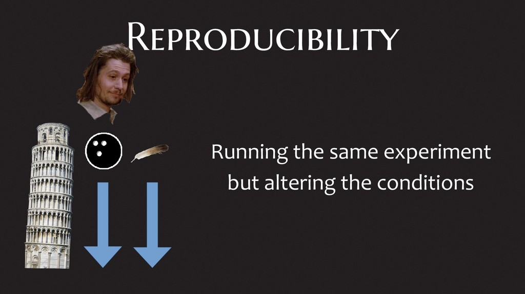 Reproducibility Running the same experiment but...