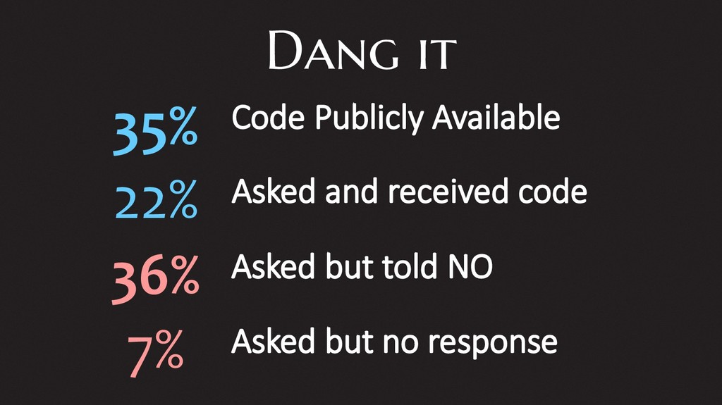 Dang it Code Publicly Available 35% Asked and r...