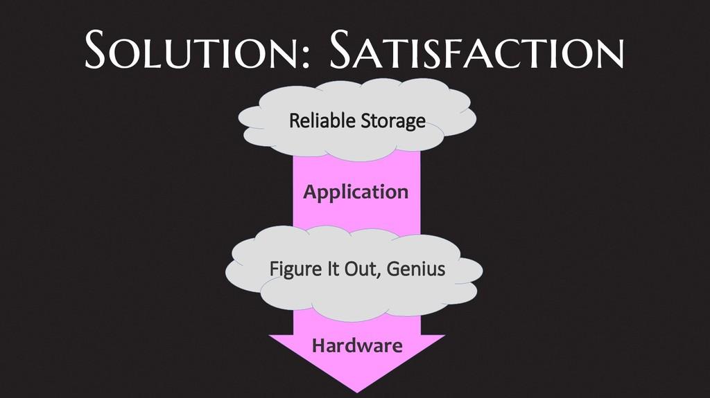 Solution: Satisfaction Application Figure It Ou...