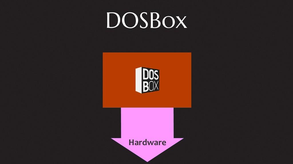 DOSBox Hardware