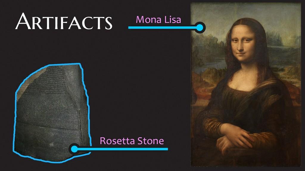 Artifacts Mona Lisa Rosetta Stone