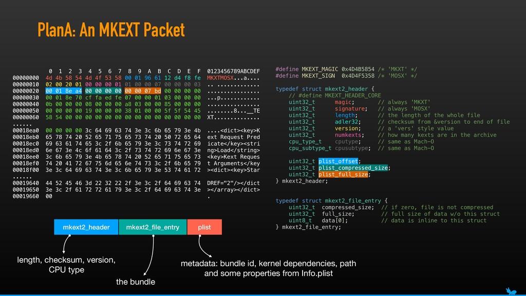 PlanA: An MKEXT Packet 0 1 2 3 4 5 6 7 8 9 A B ...