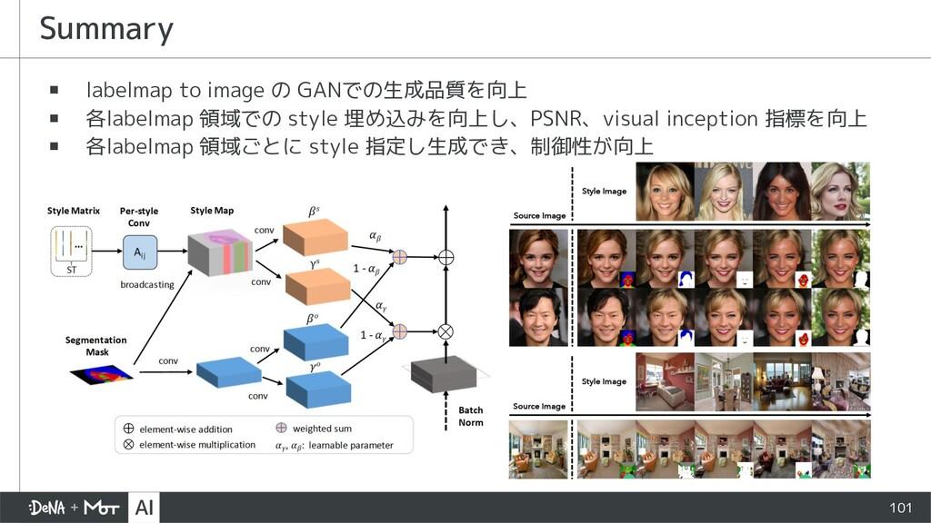 ▪ labelmap to image の GANでの生成品質を向上 ▪ 各labelmap ...