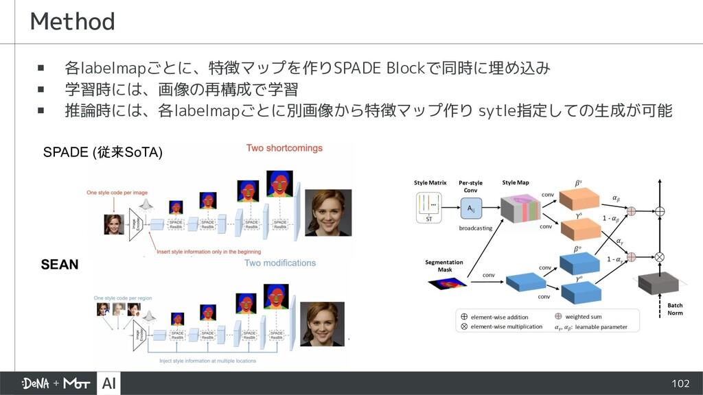 102 ▪ 各labelmapごとに、特徴マップを作りSPADE Blockで同時に埋め込み ...