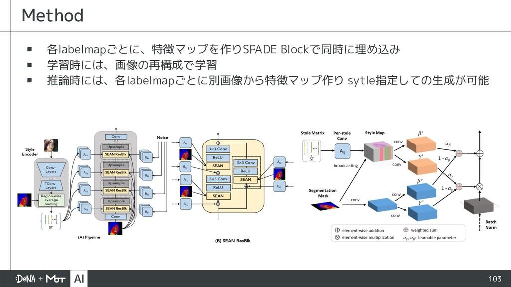 103 ▪ 各labelmapごとに、特徴マップを作りSPADE Blockで同時に埋め込み ...