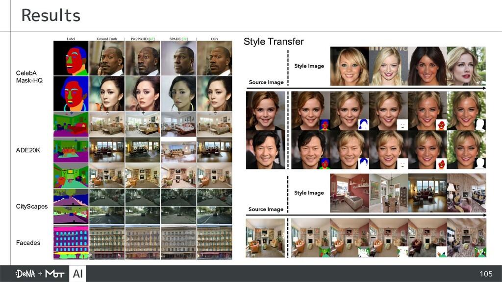 105 Results CelebA Mask-HQ ADE20K CityScapes Fa...
