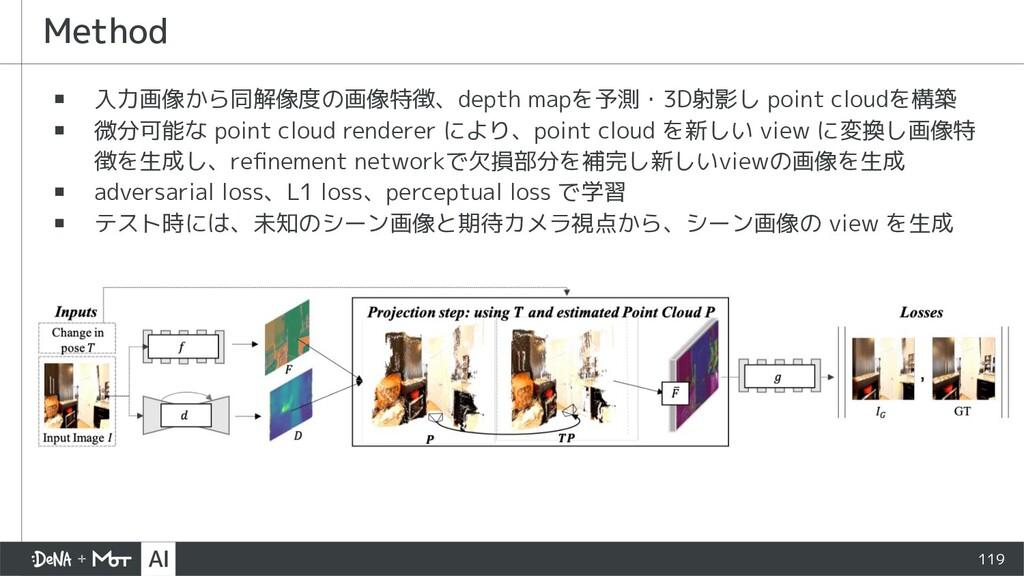 ▪ 入力画像から同解像度の画像特徴、depth mapを予測・3D射影し point clou...