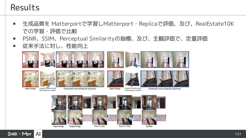 121 ▪ 生成品質を Matterportで学習しMatterport・Replicaで評価...