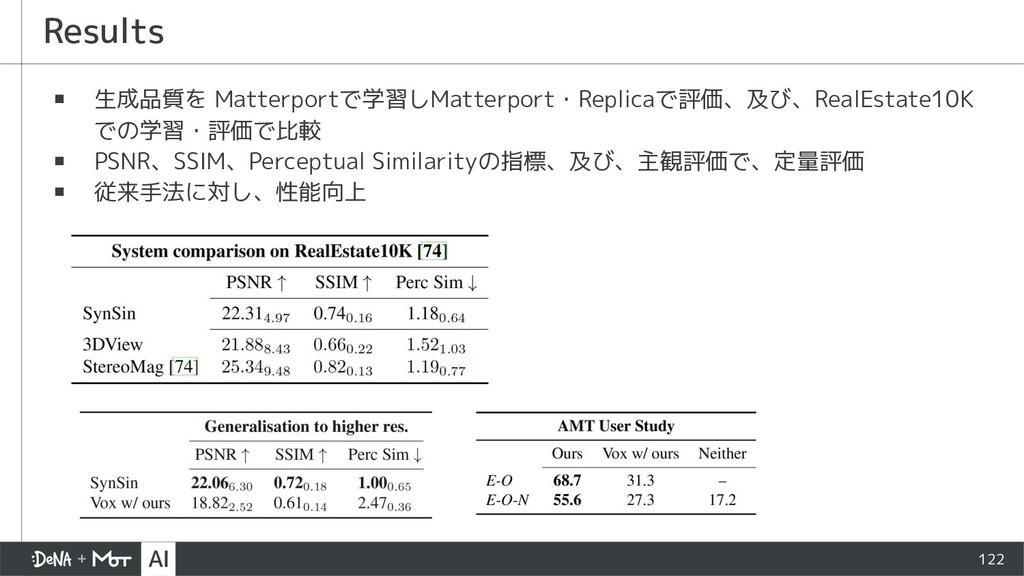 122 ▪ 生成品質を Matterportで学習しMatterport・Replicaで評価...