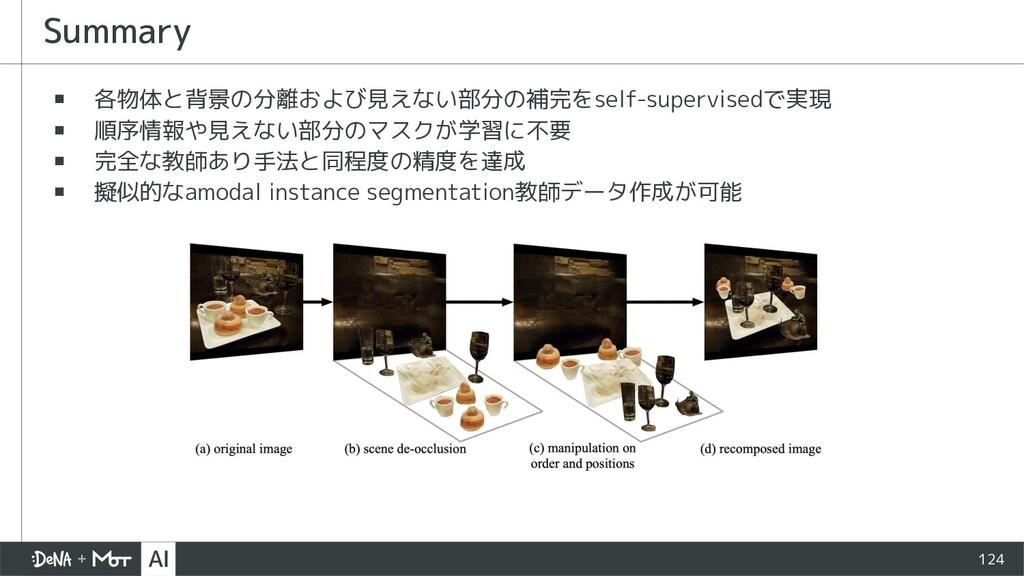 124 ▪ 各物体と背景の分離および見えない部分の補完をself-supervisedで実現 ...