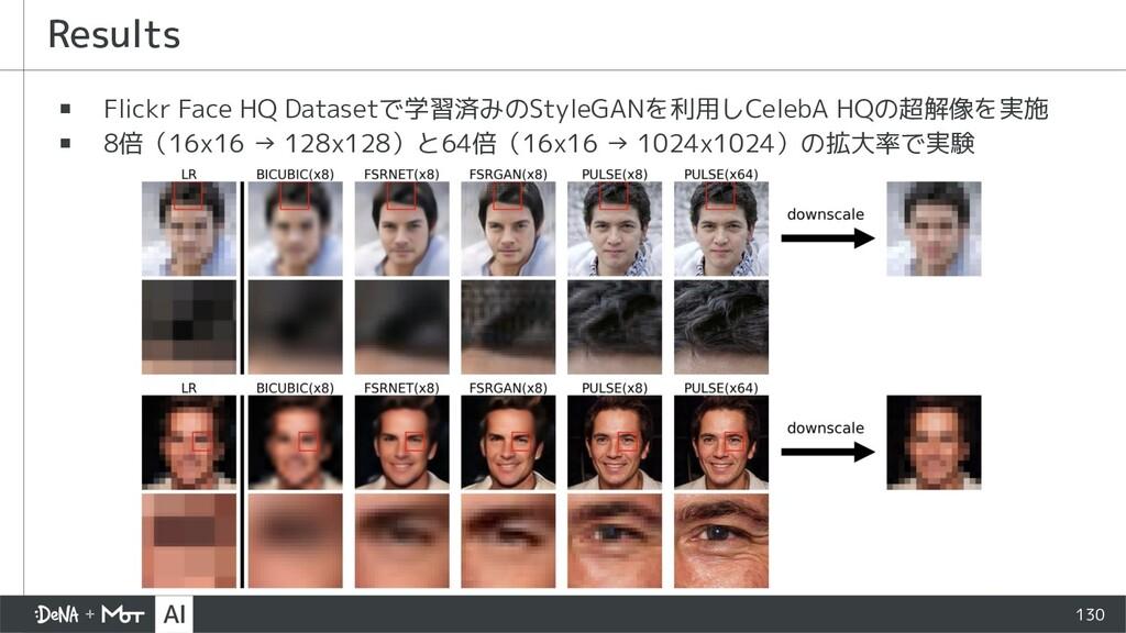 130 ▪ Flickr Face HQ Datasetで学習済みのStyleGANを利用しC...