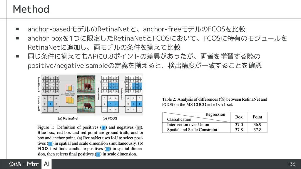 136 ▪ anchor-basedモデルのRetinaNetと、anchor-freeモデル...