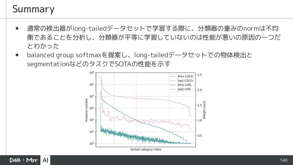 Summary ▪ 通常の検出器がlong-tailedデータセットで学習する際に、分類器の重...