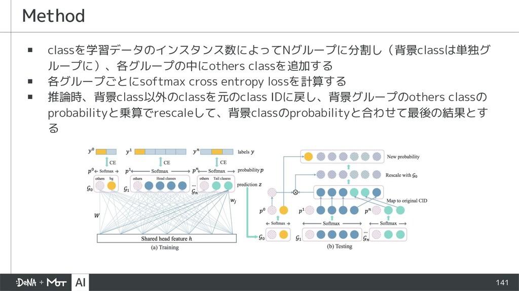 Method 141 ▪ classを学習データのインスタンス数によってNグループに分割し(背...