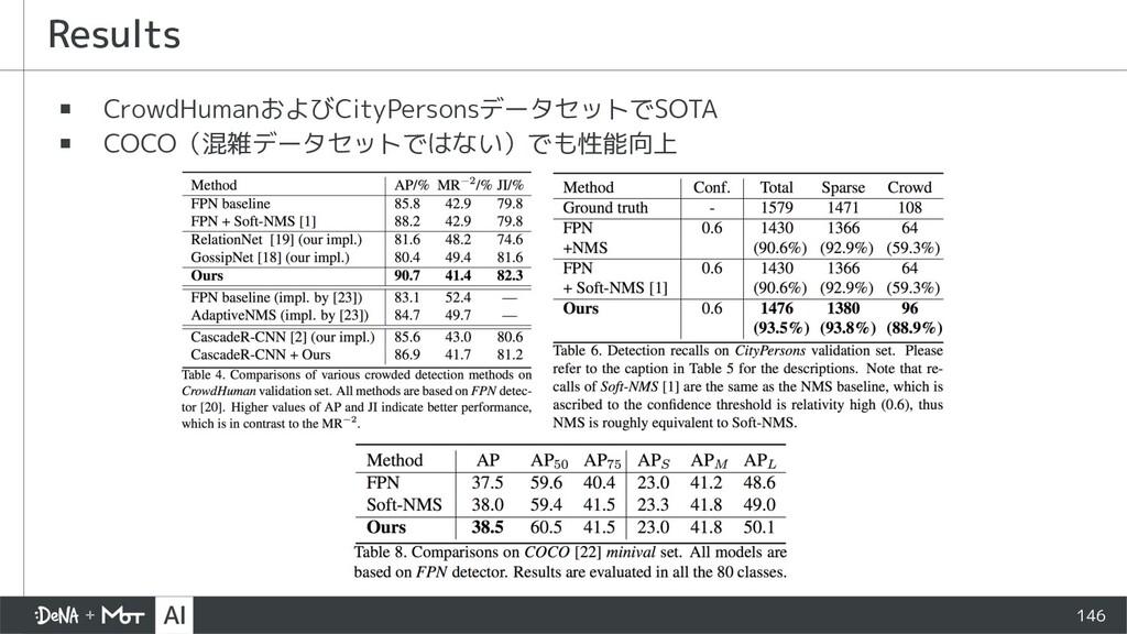 Results ▪ CrowdHumanおよびCityPersonsデータセットでSOTA ▪...