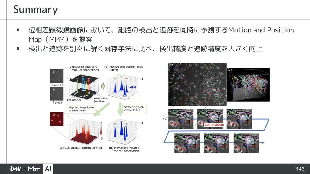 148 ▪ 位相差顕微鏡画像において、細胞の検出と追跡を同時に予測するMotion and P...