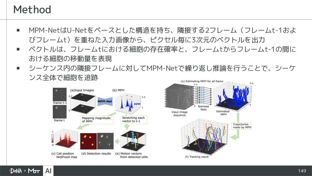 149 ▪ MPM-NetはU-Netをベースとした構造を持ち、隣接する2フレーム(フレームt...