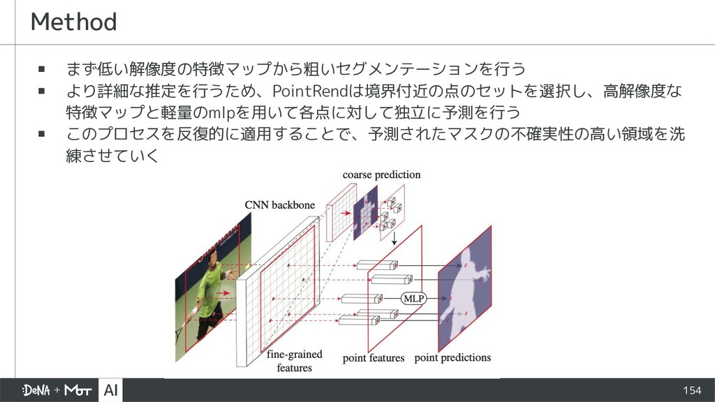 154 ▪ まず低い解像度の特徴マップから粗いセグメンテーションを行う ▪ より詳細な推定を行...