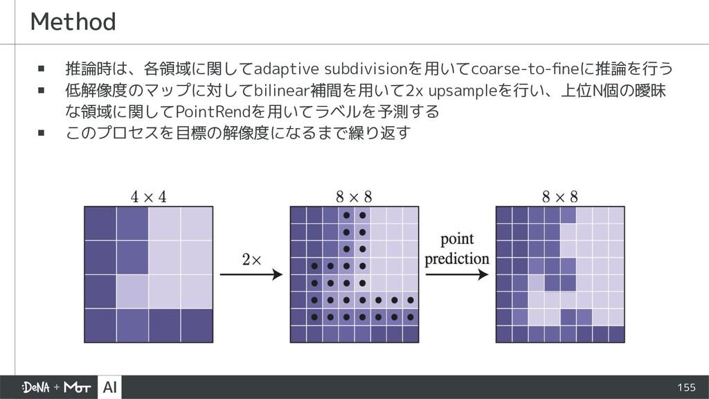 155 ▪ 推論時は、各領域に関してadaptive subdivisionを用いてcoars...