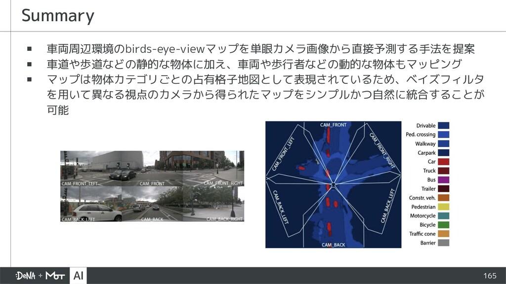165 ▪ 車両周辺環境のbirds-eye-viewマップを単眼カメラ画像から直接予測する手...