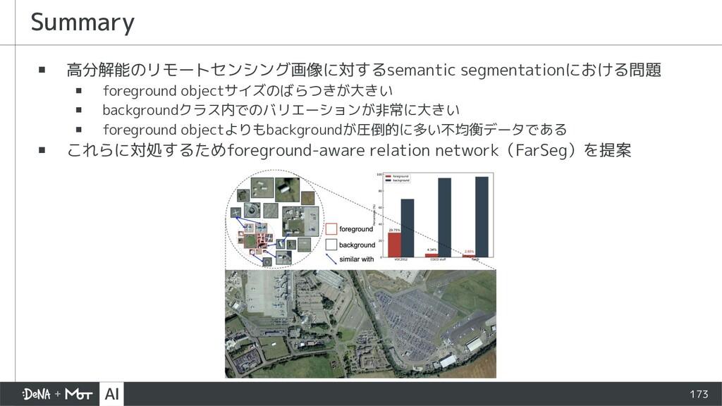 173 ▪ 高分解能のリモートセンシング画像に対するsemantic segmentation...