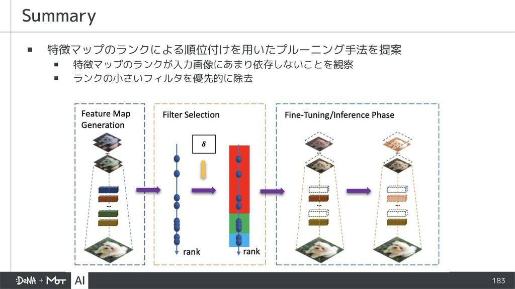 Summary ▪ 特徴マップのランクによる順位付けを用いたプルーニング手法を提案 ▪ 特徴マ...
