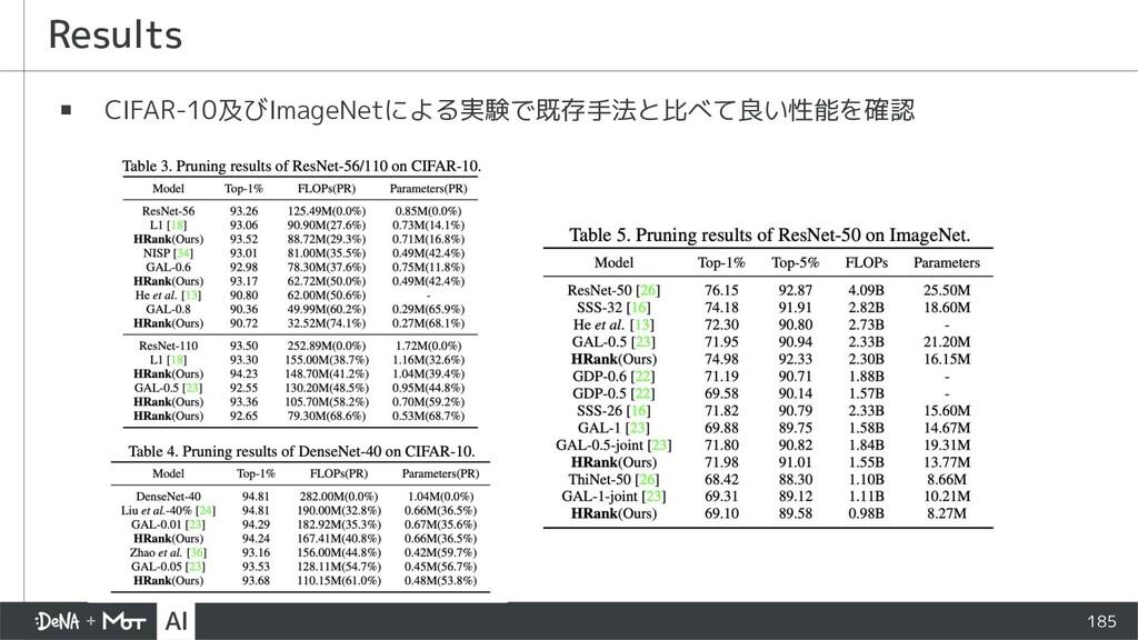 Results ▪ CIFAR-10及びImageNetによる実験で既存手法と比べて良い性能を...