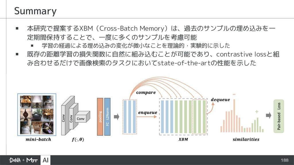 Summary ▪ 本研究で提案するXBM(Cross-Batch Memory)は、過去のサ...