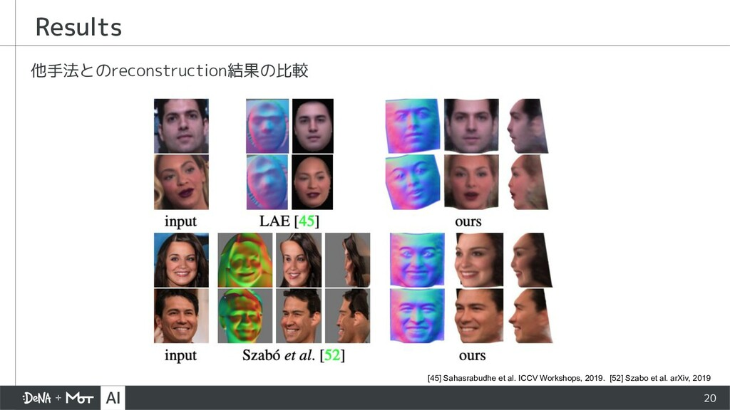 Results 20 [45] Sahasrabudhe et al. ICCV Worksh...