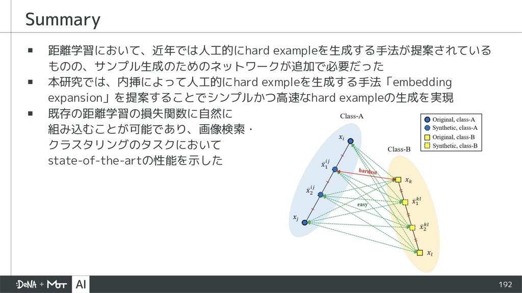 Summary ▪ 距離学習において、近年では人工的にhard exampleを生成する手法が...
