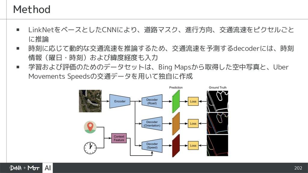 202 ▪ LinkNetをベースとしたCNNにより、道路マスク、進行方向、交通流速をピクセル...