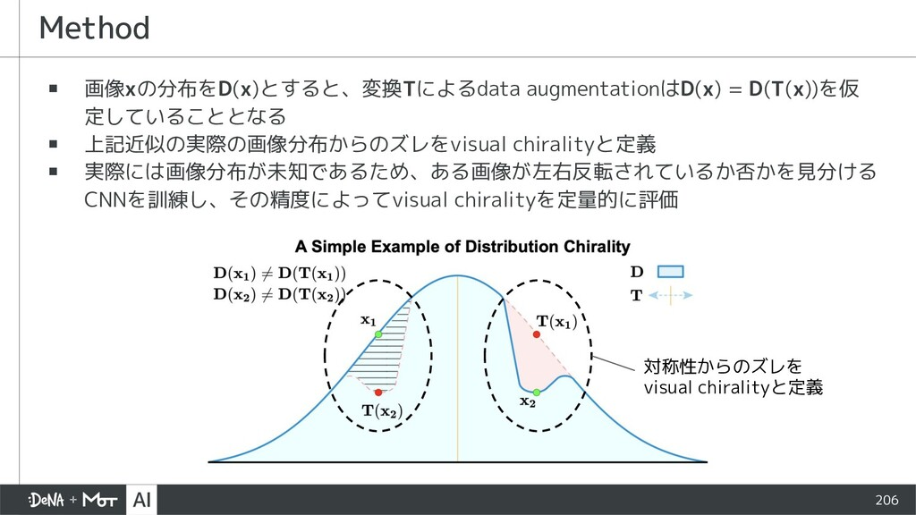 206 ▪ 画像xの分布をD(x)とすると、変換Tによるdata augmentationはD...